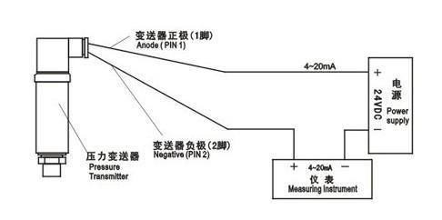 二线制4-20ma传感器如何接线